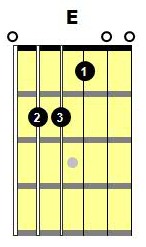 How To Play The E Chord